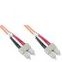 Волоконно-оптические патч-корды многомодовые 62.5/125 (OM1) SC-SC Hyperline