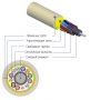 Кабель волоконно-оптический 50/125(OM2) многомодовый, 12 волокон, безгелевые микротрубки 0.9 мм (micro bundle), для внутренней прокладки, LSZH IEC 60332-3, –20°C – +70°C, оранжевый Hyperline
